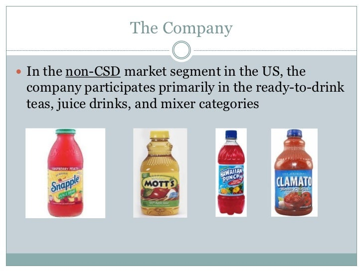 dr pepper snapple group inc energy drink case Case analysis dr pepper snapple group, inc ruth wawin paida kangai  thomas ulrich submitted oct 7, 2012 (2) introduce an energy beverage we  have.