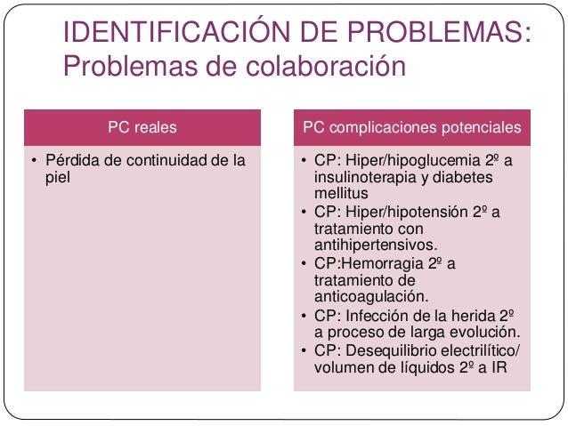 Caso clinico (1)