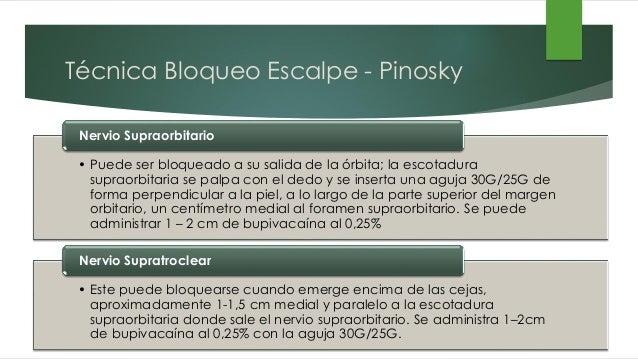 Dolor POP  Anesthesia and analgesia 2011  7 ensayos clínicos , 320 pacientes  3 estudios bloqueo pre y 4 post