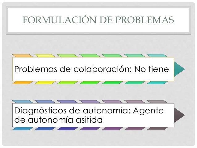 FORMULACIÓN DE PROBLEMAS Problemas de colaboración: No tiene Diagnósticos de autonomía: Agente de autonomía asitida