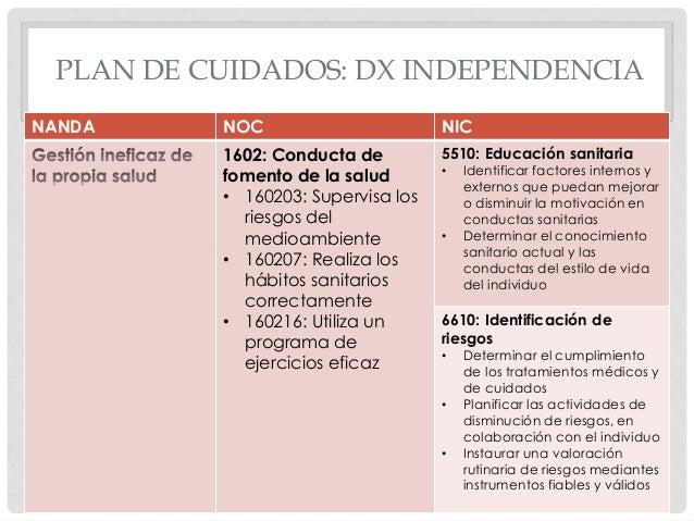 PLAN DE CUIDADOS: DX INDEPENDENCIA NANDA NOC NIC 1602: Conducta de fomento de la salud • 160203: Supervisa los riesgos del...