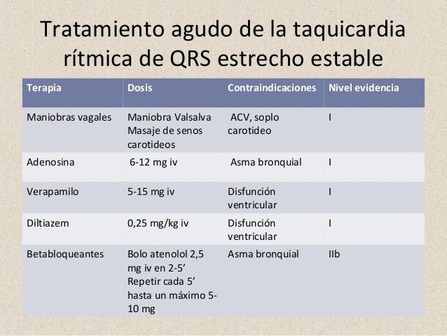 Circuito Valencia : Taquicardia supraventricular paroxÍstica