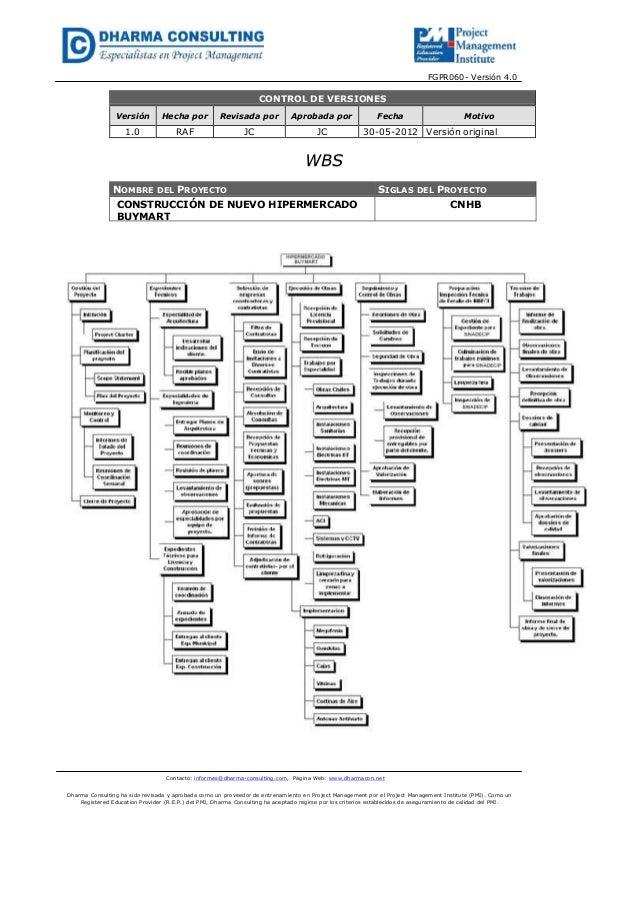FGPR060- Versión 4.0CONTROL DE VERSIONESVersión Hecha por Revisada por Aprobada por Fecha Motivo1.0 RAF JC JC 30-05-2012 V...