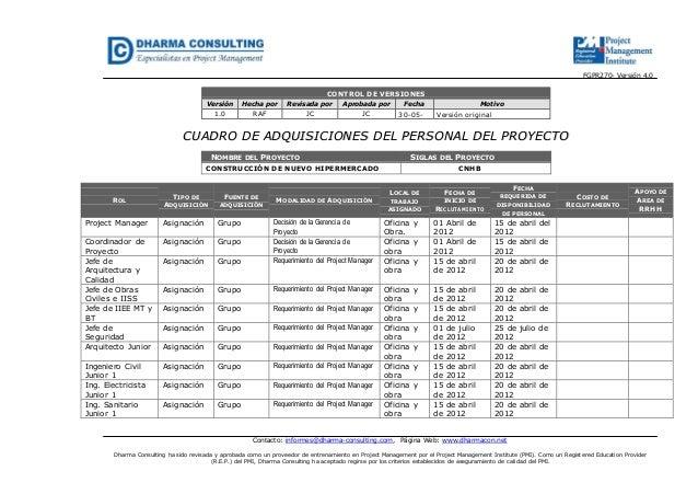 FGPR270- Versión 4.0CONTROL DE VERSIONESVersión Hecha por Revisada por Aprobada por Fecha Motivo1.0 RAF JC JC 30-05- Versi...