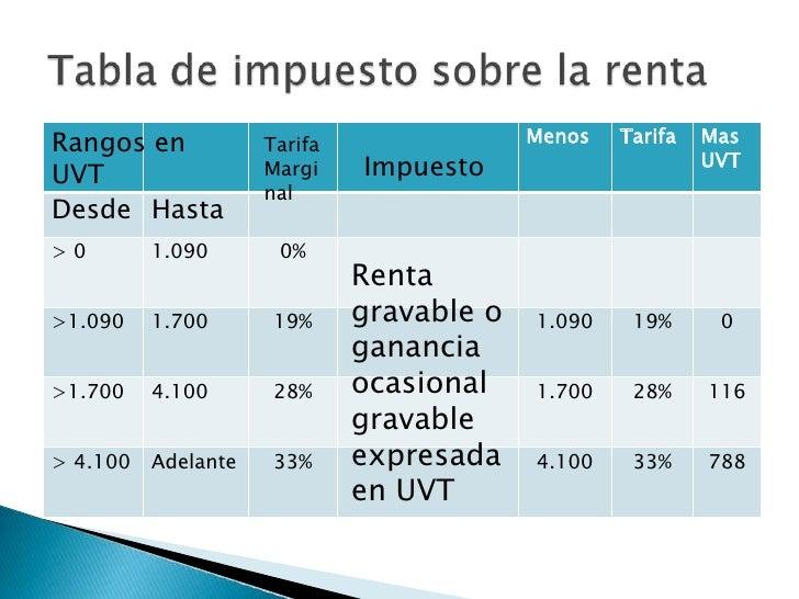 calculo impuesto de renta 2016 colombia tabla liquidacion