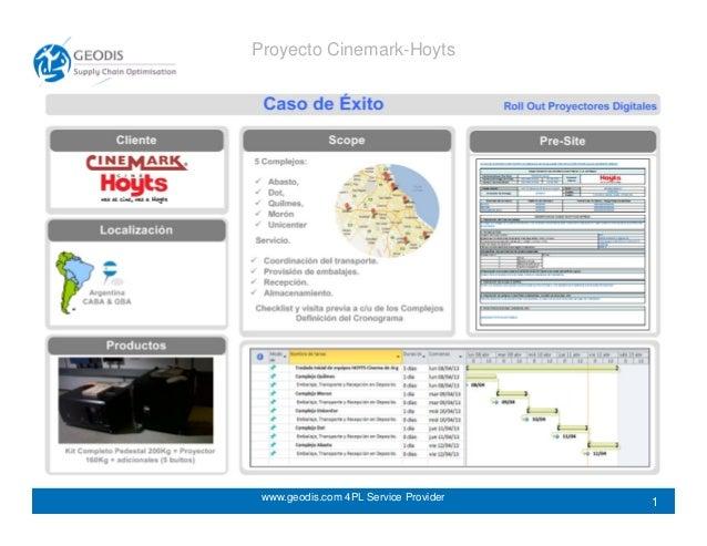 1www.geodis.com 4PL Service Provider Proyecto Cinemark-Hoyts