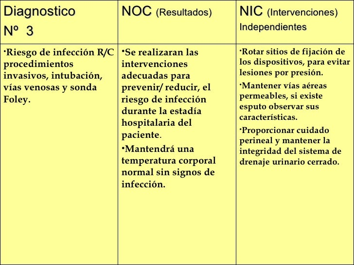 Caso de ficha clínica TEC