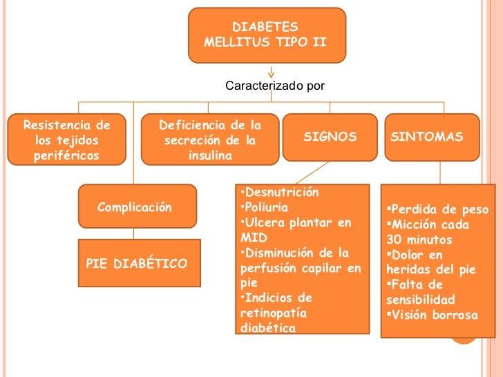 Caso clinico Diabetes enfermeria