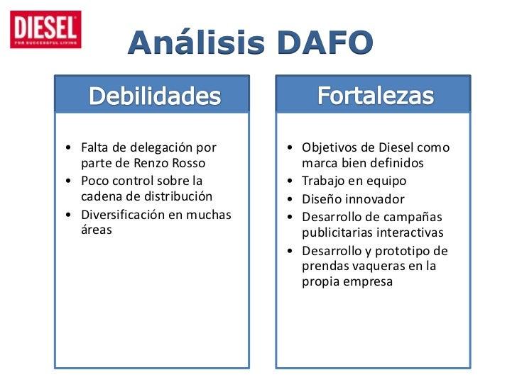 diesel marketing mix Marketing management assignment help, marketing mix, critically analyse diesel''s marketing mix strategies.