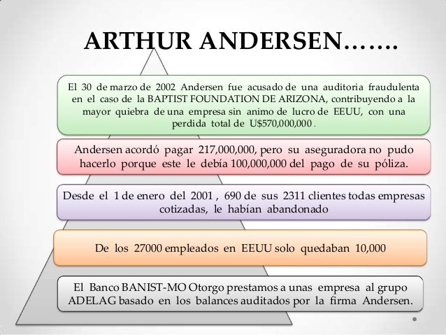 arthur anderson and enron Bankruptcy protection when enron collapsed, it buried not only itself but arthur  an- dersen, its long-time auditor andersen was one of the.