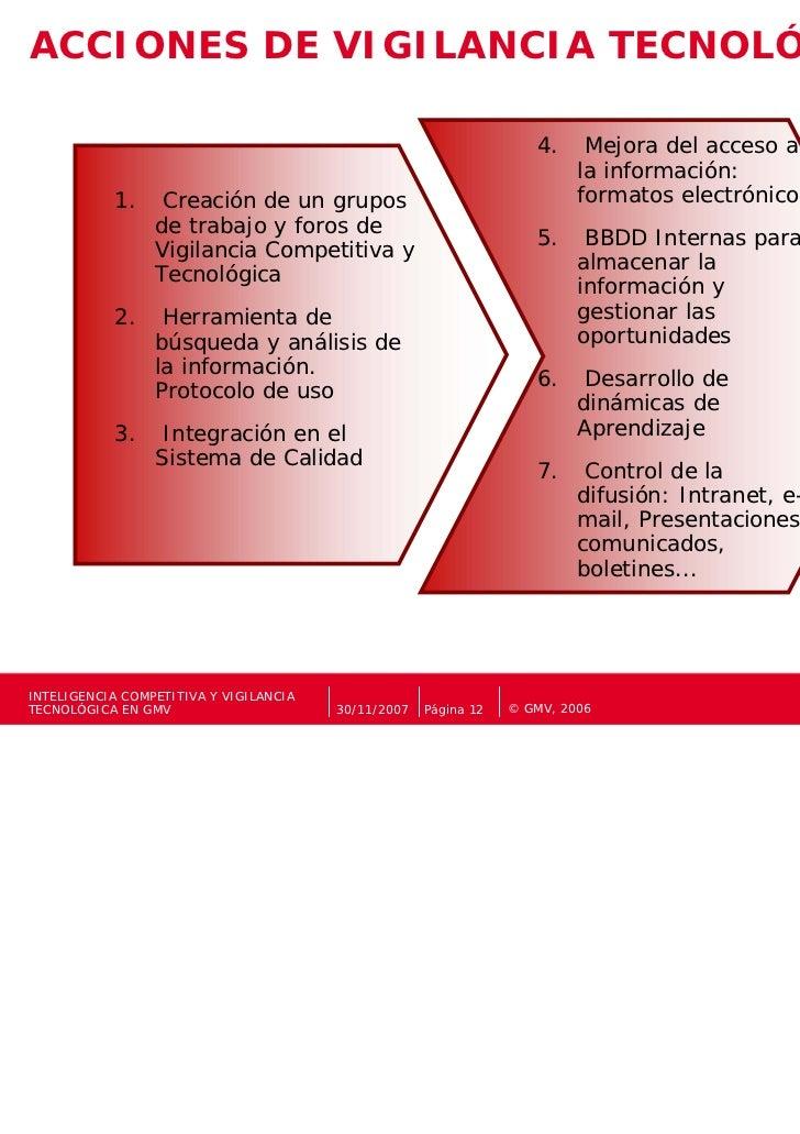 ACCIONES DE VIGILANCIA TECNOLÓGICA                                                                    4.     Mejora del ac...