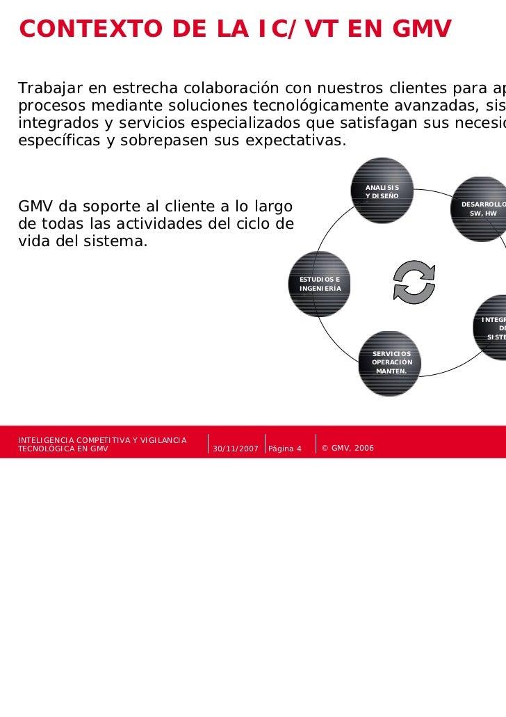 CONTEXTO DE LA IC/VT EN GMVTrabajar en estrecha colaboración con nuestros clientes para apoyar susprocesos mediante soluci...