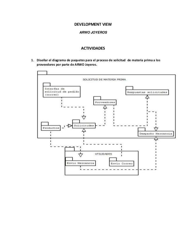 DEVELOPMENT VIEW                               ARWO JOYEROS                                 ACTIVIDADES1. Diseñar el diagr...
