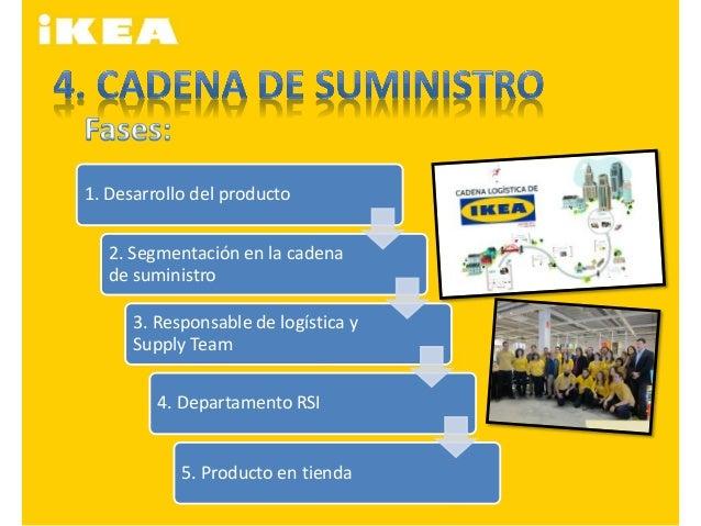 Logistica de ikea - Todos los productos de ikea ...