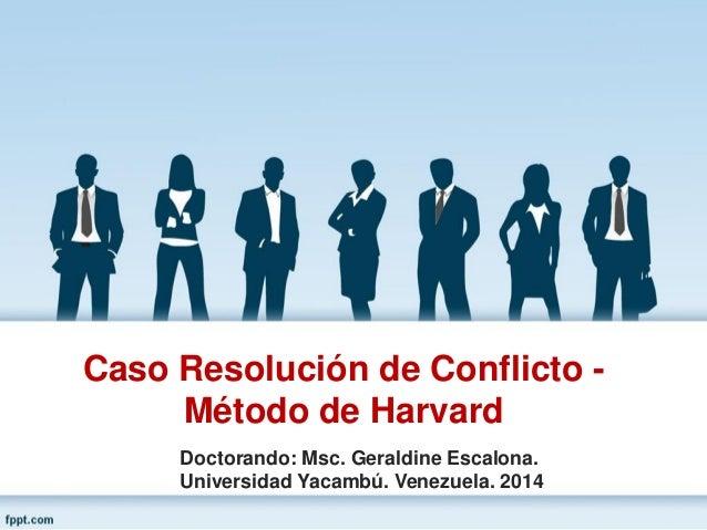 Human Resource and Organization Behavior Case Studies