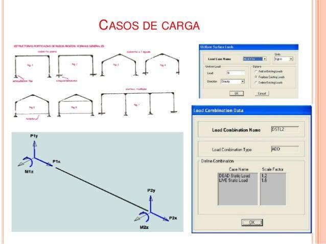 CASOS DE CARGA