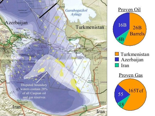 Caspian scenario presentation
