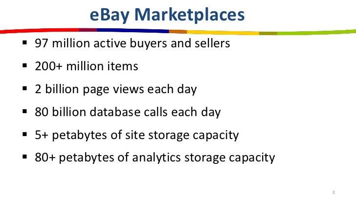 eBay Marketplaces 97 million active buyers and sellers 200+ million items 2 billion page views each day 80 billion dat...