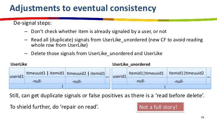 Adjustments to eventual consistency De-signal steps:      – Don't check whether item is already signaled by a user, or not...