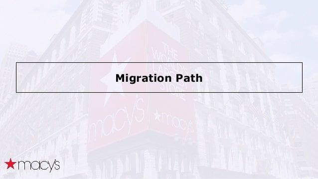 Migration Path