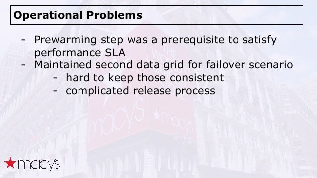 Operational Problems - Prewarming step was a prerequisite to satisfy performance SLA - Maintained second data grid for fai...