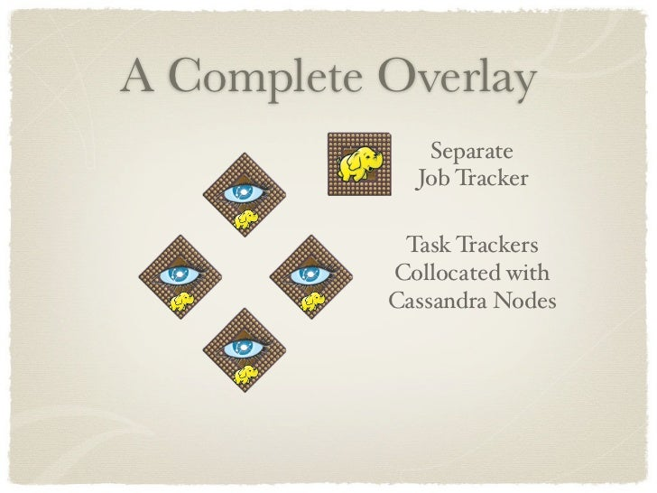 A Complete Overlay               Separate              Job Tracker              Task Trackers            Collocated with  ...