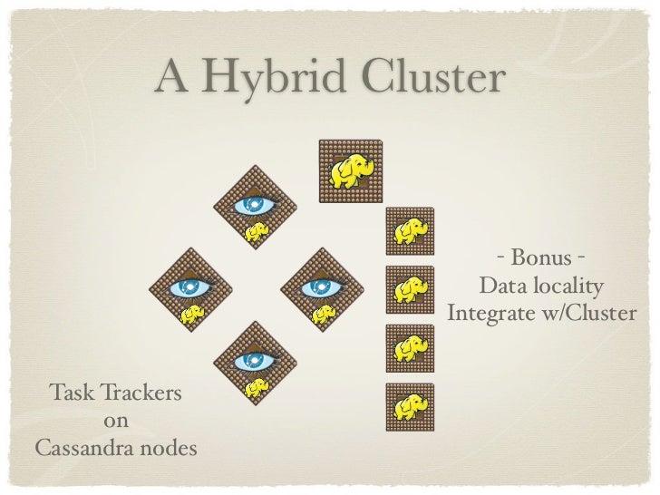 A Hybrid Cluster                                - Bonus -                            Data locality                        ...