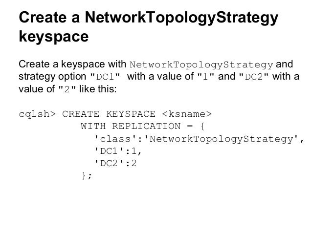 Networktopologystrategy strategy options