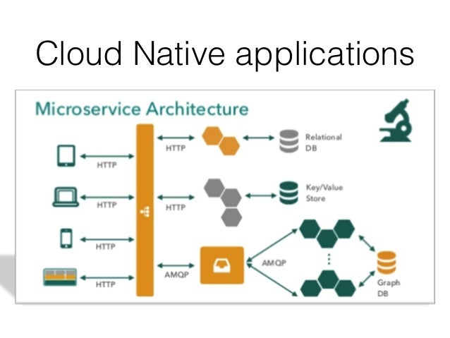 Building A Diverse Geo Architecture For Cloud Native