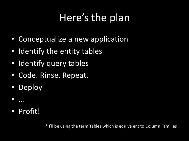 Here's the plan•   Conceptualize a new application•   Identify the entity tables•   Identify query tables•   Code. Rinse. ...