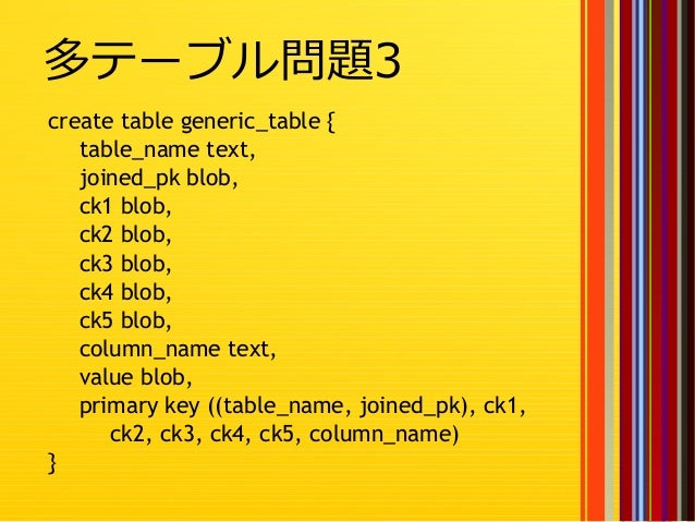 38 create table generic_table { table_name text, joined_pk blob, ck1 blob, ck2 blob, ck3 blob, ck4 blob, ck5 blob, column_...