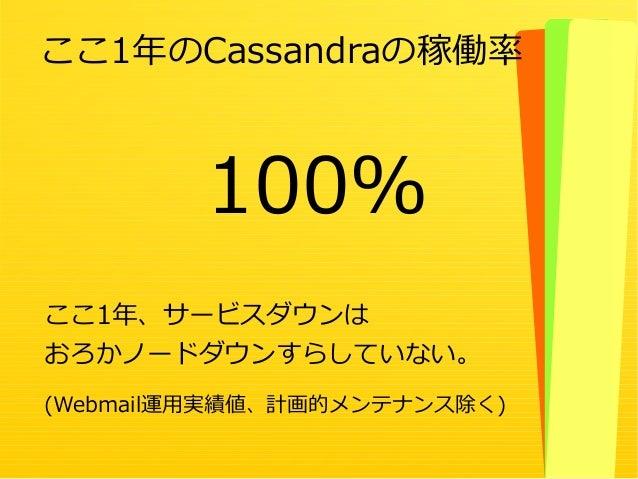 46 100% ここ1年のCassandraの稼働率 ここ1年、サービスダウンは おろかノードダウンすらしていない。 (Webmail運用実績値、計画的メンテナンス除く)