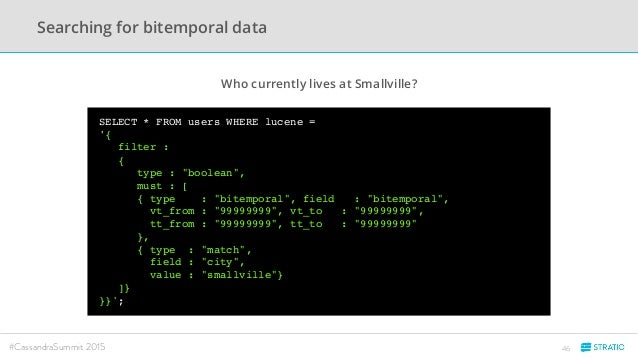 Stratio: Geospatial and bitemporal search in Cassandra with