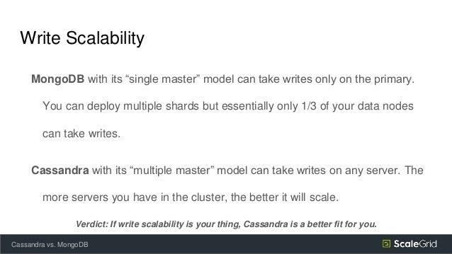 Cassandra vs. MongoDB