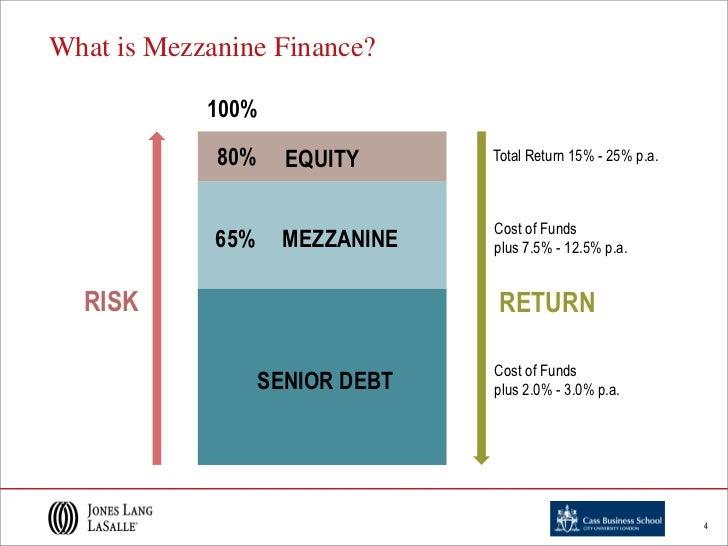 Mezzanine Finance By Dominic Reilly Jll