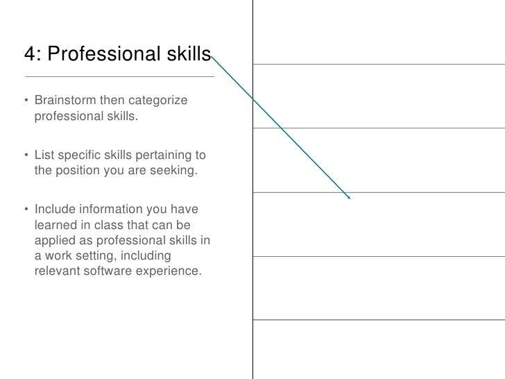 list of skills for cover letter