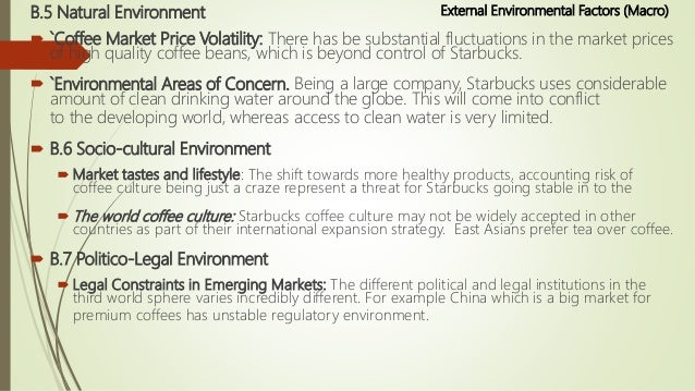 external environmental analysis of starbucks and the coffee industry Internal and external factors affecting starbucks  a swot analysis for starbucks  forces' influencing the nature of competition in the coffee industry.