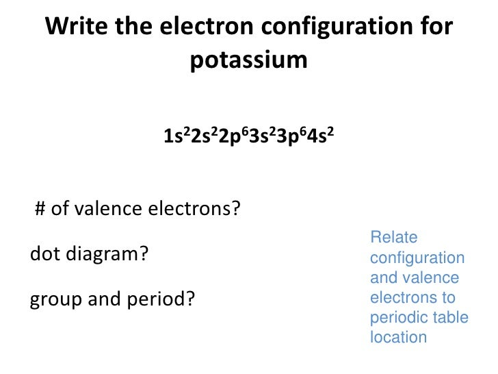 Electron Configuration Diagram Of Potassium Electrical Work Wiring