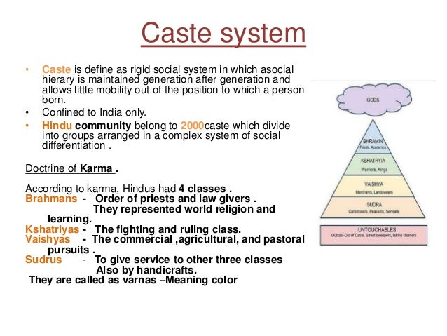 Ill Effects of Caste System in India