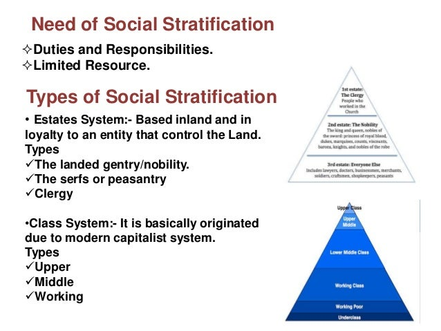 social stratification it is inevitable Social stratification a person's class status can be harder to identify than race or ethnic differences however, i believe class status is an important indicator of.