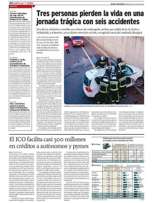 30CASTILLA Y LEÓN Diario Palentino DOMINGO 27 DE JULIO DE 2014 ICAL / VALLADOLID El Instituto de Crédito Oficial (ICO) fac...
