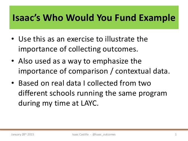 Isaac's Who Would You Fund Example • Use this as an exercise to illustrate the importance of collecting outcomes. • Also u...
