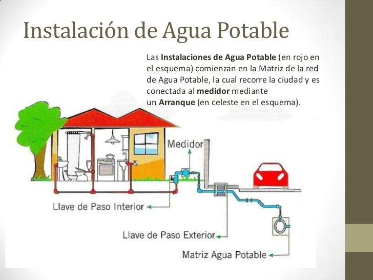 Castilloguerrero for Estanque de agua potable easy
