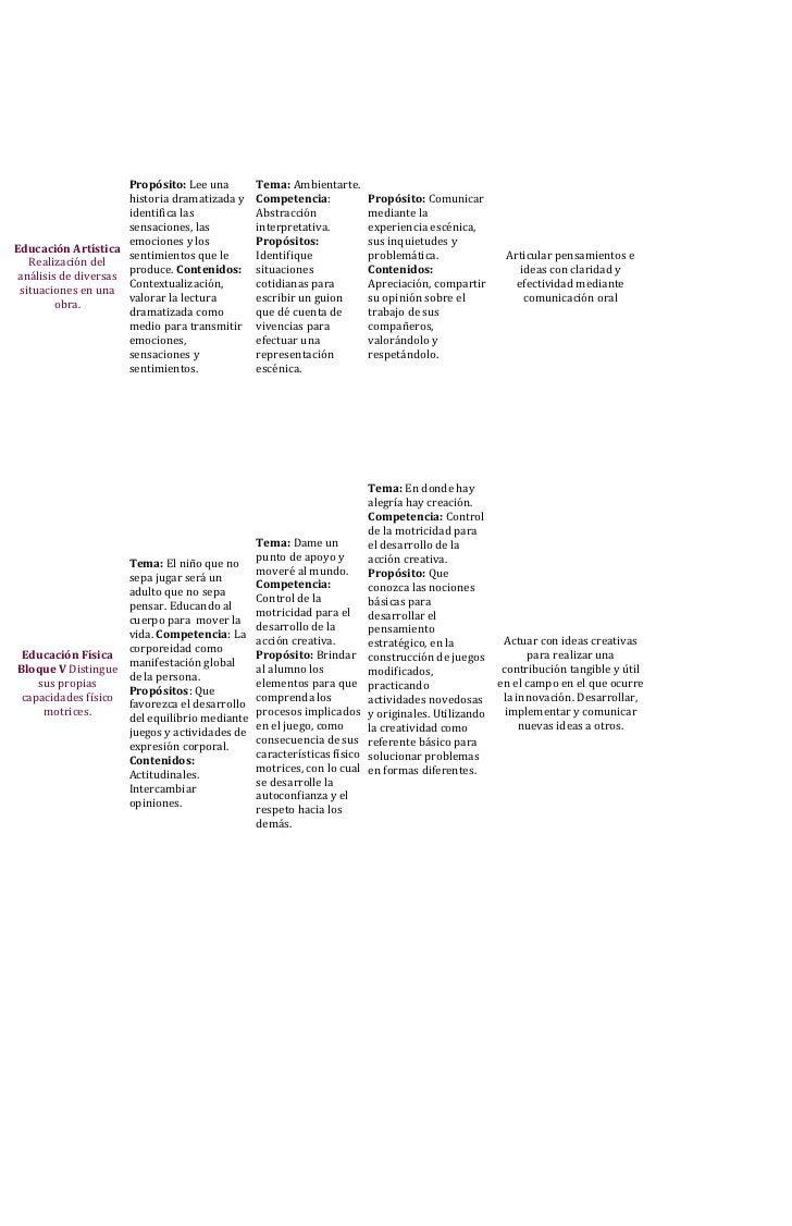 Propósito: Lee una       Tema: Ambientarte.                      historia dramatizada y   Competencia:             Propósi...