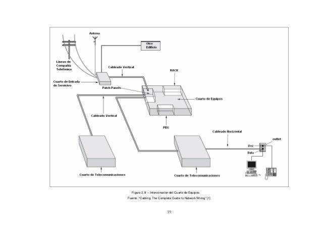castillo liliana diseno infraestructura data center