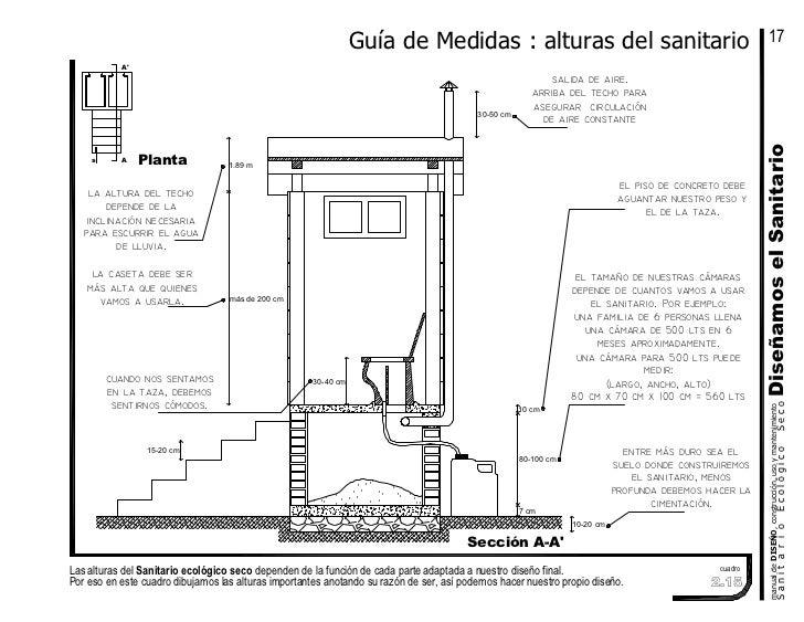 Castillo lourdes manual sanitario ecol gico seco for Medidas de sanitarios
