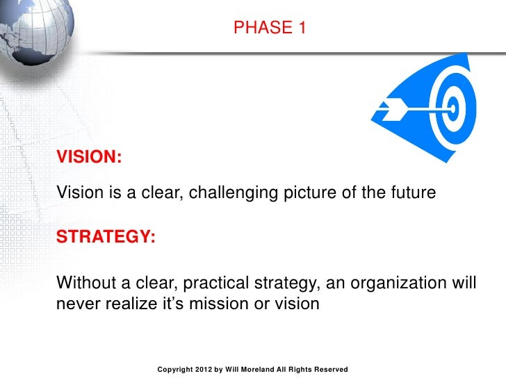 organizational vision and visionary organizations 2011-9-4  leadership vision and strategic  powerful organizations require more than just vision and mission statements  ing organizational direction through vision.