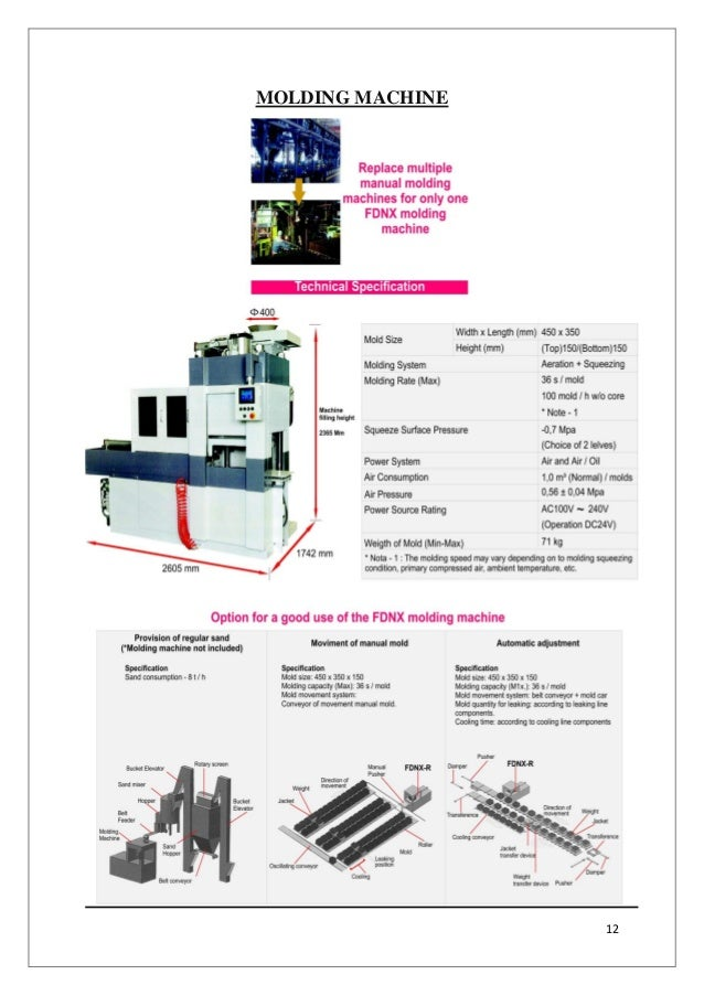 Casting process and moulding process file for trainning