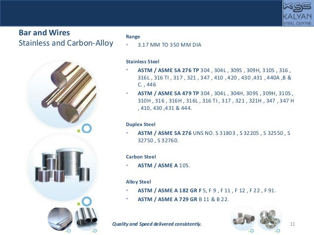 Bar and Wires Stainless and Carbon-Alloy Range • 3.17 MM TO 350 MM DIA Stainless Steel • ASTM / ASME SA 276 TP 304 , 304L ...