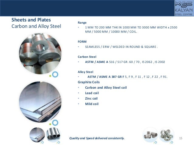 Sheets and Plates Carbon and Alloy Steel Range • 1 MM TO 200 MM THK IN 1000 MM TO 3000 MM WIDTH x 2500 MM / 5000 MM / 1000...
